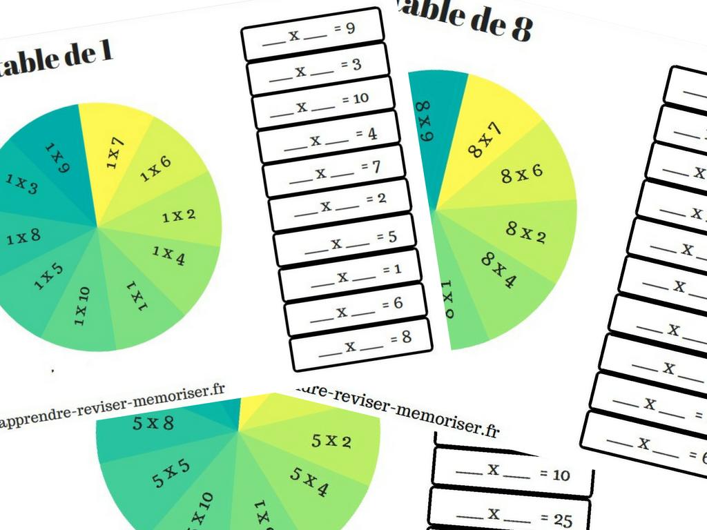 10 roues pour r viser les tables de multiplication - Revision des tables de multiplication ...