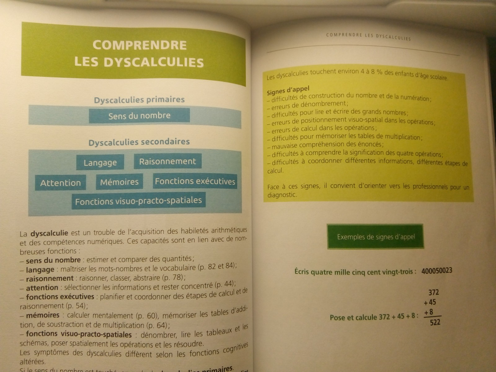 Neuropsychologie dys
