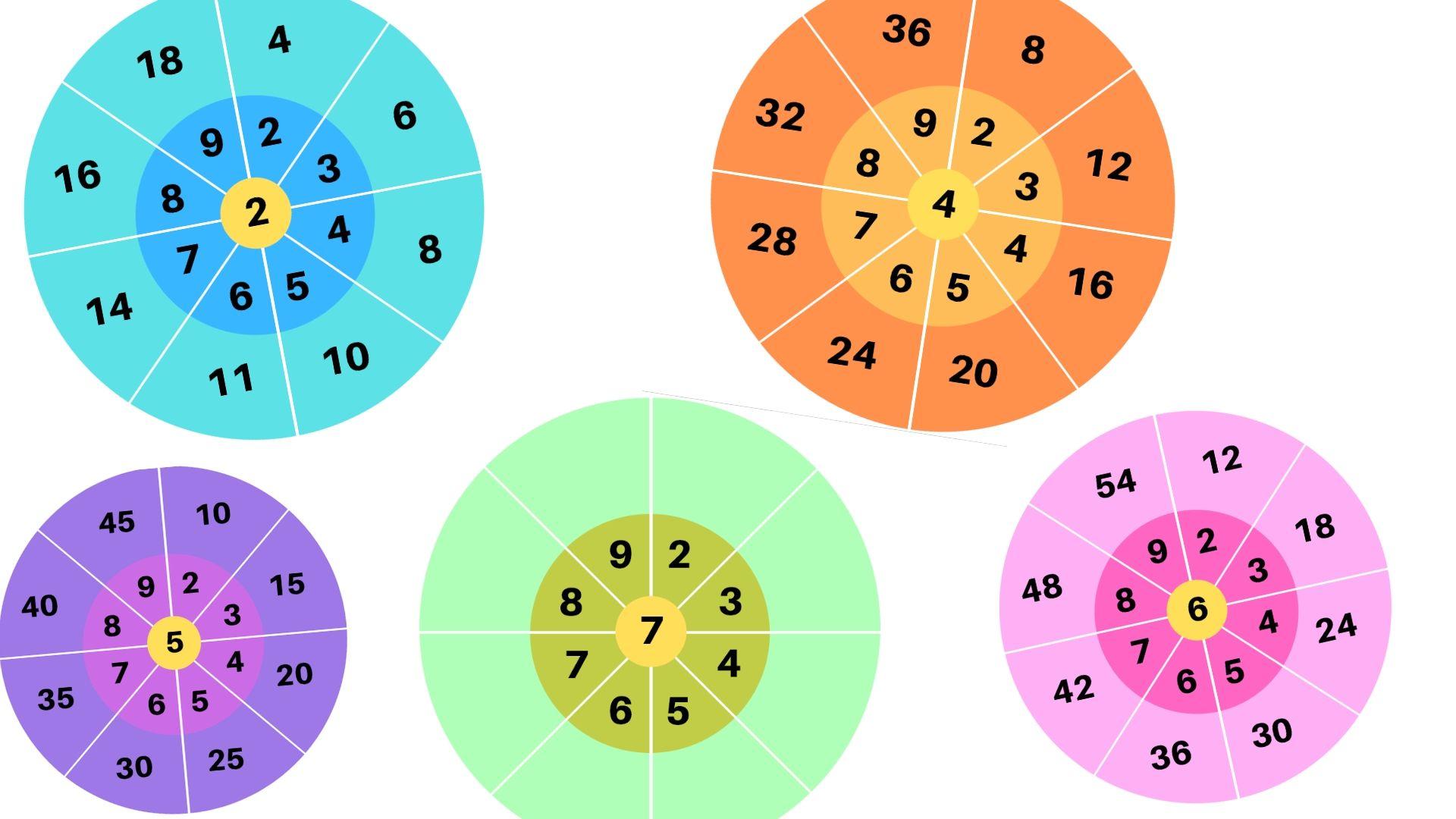 9 Roues Pour Reviser Les Tables De Multiplication Apprendre