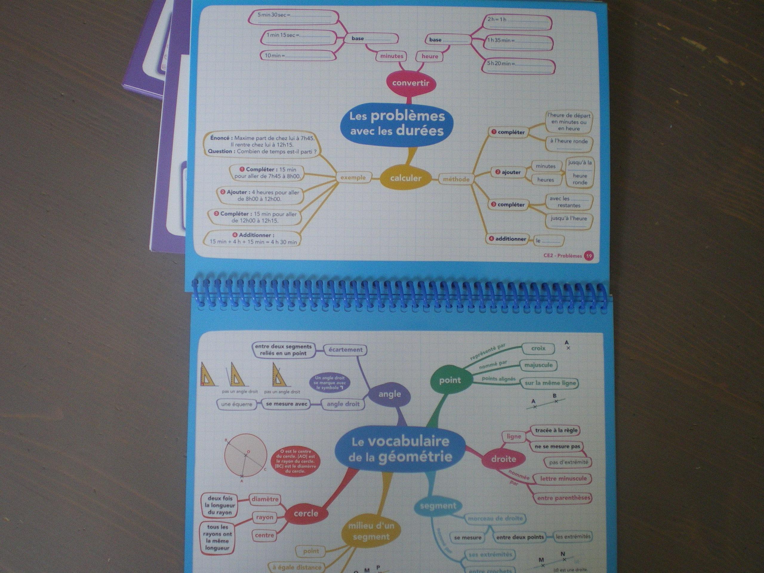 cartes mentales français maths primaire